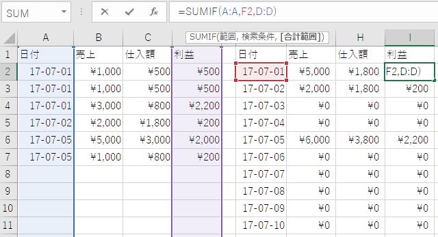 輸入ビジネスお役立ちエクセル関数のSUMIF