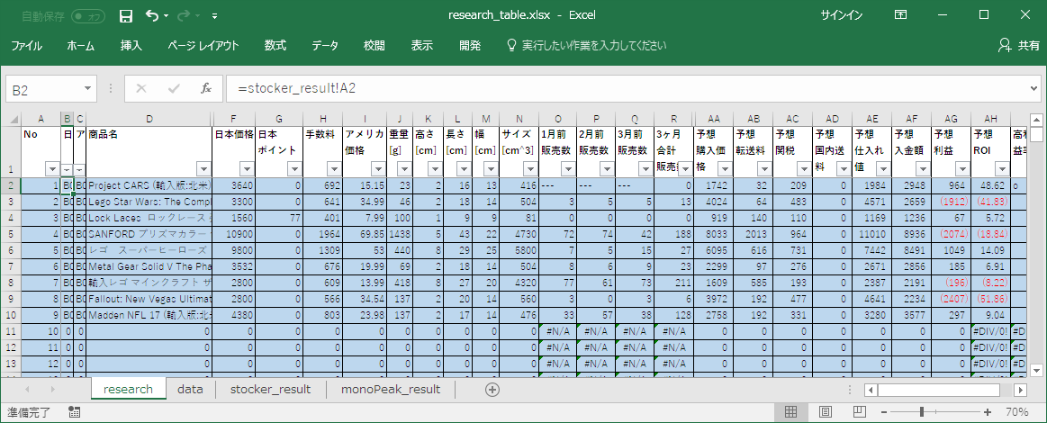 StockerとmonoPeakの結果を入力したresearch_table.xlsx