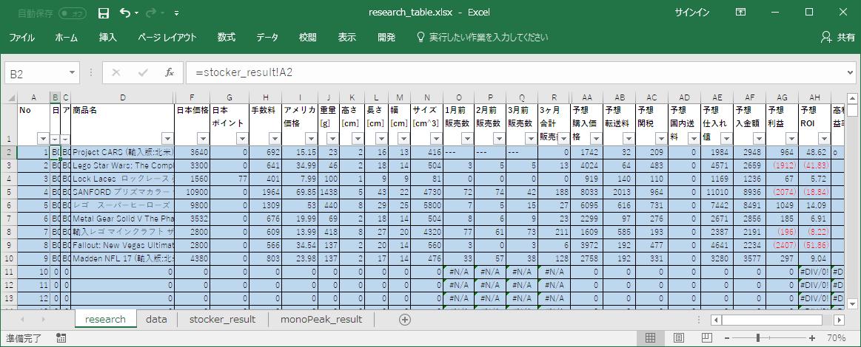 AsinStockerとmonoPeakの結果を入力したresearch_table.xlsx