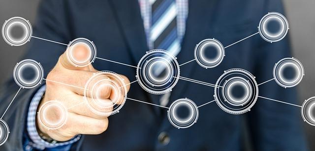 輸入ビジネス自動化手法