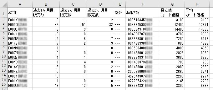 monoPeak2実行結果、データ取得結果イメージ